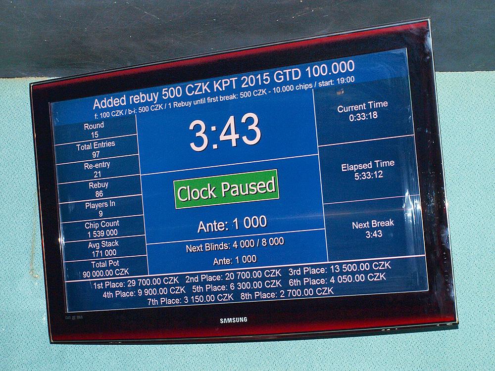 czk time clock